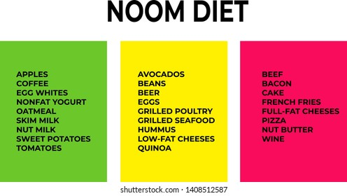 image relating to Noom Food List Printable referred to as Imágenes, fotos de inventory y vectores sobre Balanced Diet program Food items