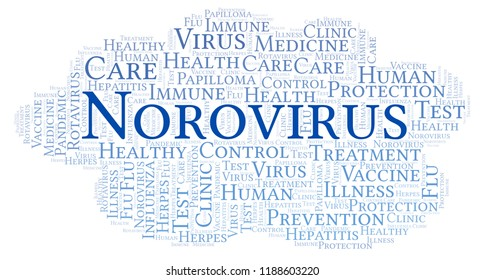 Norovirus word cloud, made with text only