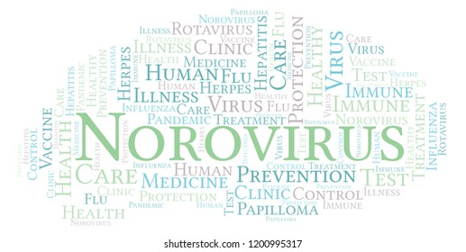 Norovirus word cloud, made with text only.