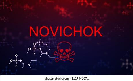 Novichok poison danger