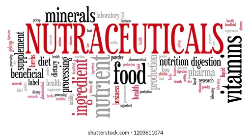Nutraceuticals - standardized pharmaceutical grade nutrients and supplements. Word cloud.