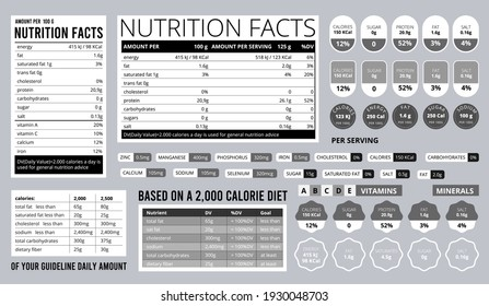 Nutrition facts info. Food natural ingredients on package sticker health nutrition table sugar protein carbohydrates balance