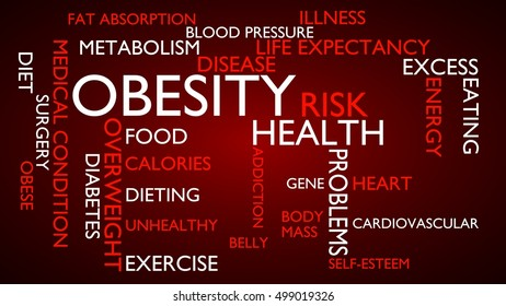 Obesity, health, medical, risk word tag cloud - red, English variant, 3D rendering