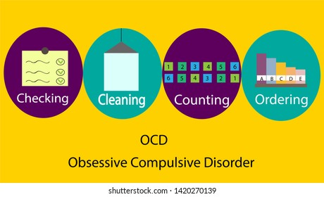 Obsessive Compulsice Disorder or OCD mental health concept
