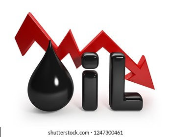 Oil drop on the stock exchange. Oil commodity drop. Oil sign with red down arrow. Oil letters with red arrow on background. 3D rendering illustration of commodity