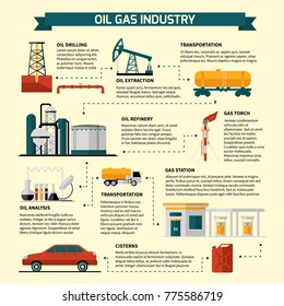 Oil gas industry infographics with flat images of pumping unit power plant oilcans and transportation vehicles  illustration