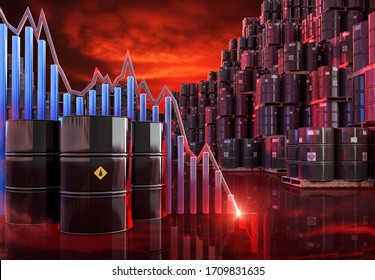 Oil prices turn negative as demand dries up. WTI crude crashes below $0 a barrel. Coronavirus covid-19 pandemic impact on oil market 3D concept. Places to store run out, oil price dropping below zero