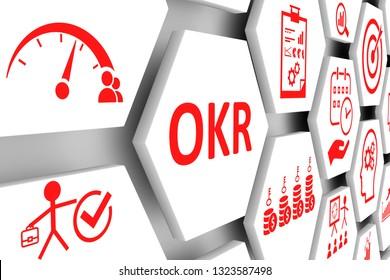 OKR concept cell background 3d illustration
