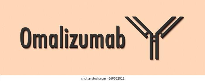 Omalizumab monoclonal antibody drug. Targets immunoglobulin E (IgE). Indications for use include asthma and chronic spontaneous urticaria. Generic name and stylized antibody.