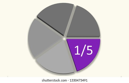 One fifth pie chart