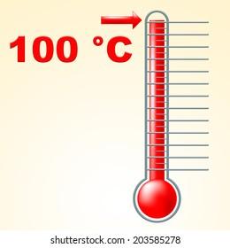 https://image.shutterstock.com/image-illustration/one-hundred-degrees-representing-boiling-260nw-203585278.jpg