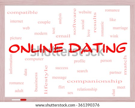 are all dating sites owned by the same company
