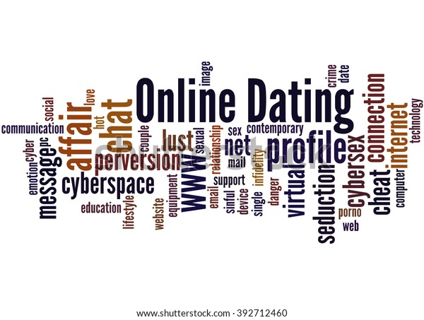 online dating word cloud)