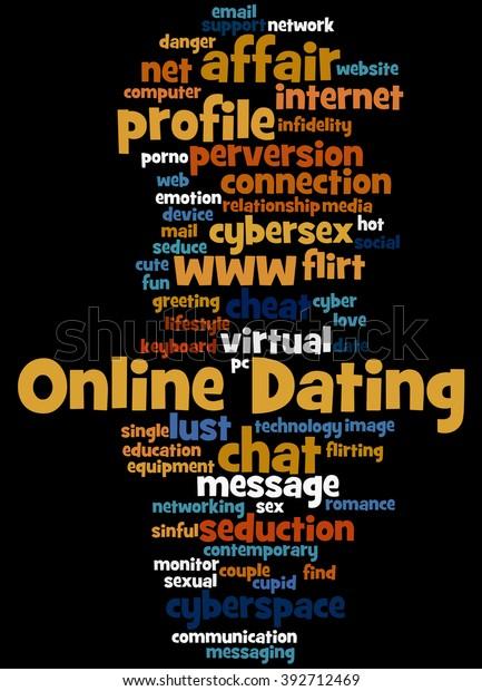 Word Cloud online dating