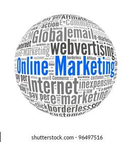 Online Marketing in Word Collage