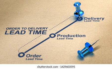 Order to delivery lead time diagram over paper background with blue thumbtacks. Supply Chain Management Concept. 3D illustration.