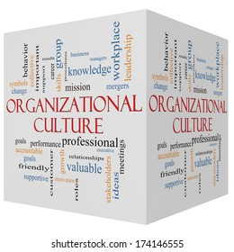 Organizational Culture 3D cube Word Cloud Concept with great terms such as roles, executive, mergers, mission and more.