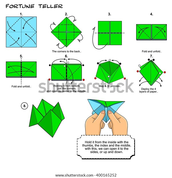 How to Make a Fortune Teller | Origami fortune teller, Fortune ... | 620x600