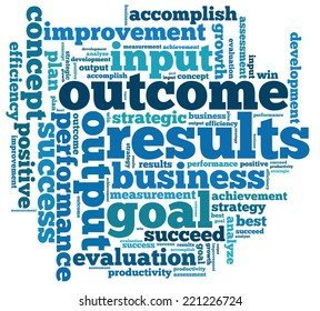 Outcome concept in word collage