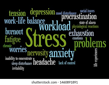 overview of relevant and important topics regarding stress