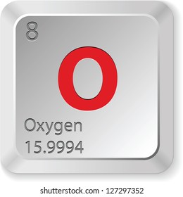 oxygen - keyboard button