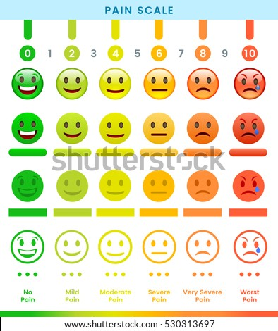 Pain Scale 0 to 10 is a Useful Method of Assessing. Ill Design.Illustration
