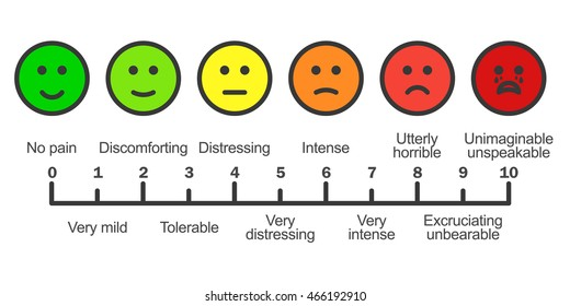 Pain scale chart horizontal. Cartoon faces emotions scale. Doctors pain assessment scale. Pain rating tool. Visual pain chart. Pain metering. Stock illustration.