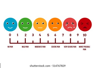 Pain scale faces. scale pain and illustration measurement pain