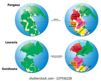 Pangaea, Laurasia, Gondwana. Was the supercontinent that existed during the Paleozoic and Mesozoic eras. Ice age. glacial age