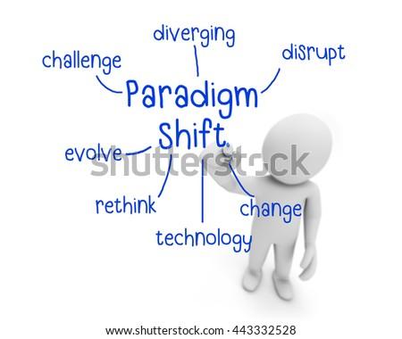 paradigm shift text business man writingのイラスト素材 443332528