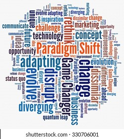 Paradigm Shift in word collage