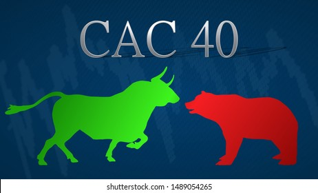 Paris - AUGUST 2019: Illustration of standoff between the market's bulls and bears in the French stock market index CAC 40. A green bull versus a red bear with a blue background and a typical chart.