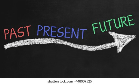 Früheres, derzeitiges und zukünftiges Konzept auf schwarzem Karton