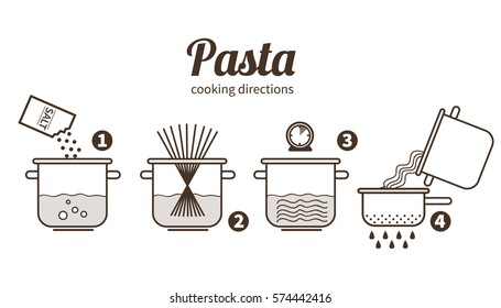 Pasta cooking directions. Steps how to prepare pasta.