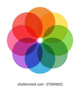 Pastel Color wheel