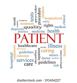 Patient Word Cloud Concept with great terms such as medicine, rights, healthcare and more.