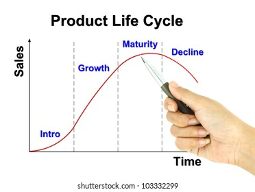 a pen pointer product life cycle chart (marketing concept)
