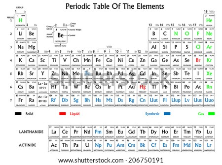 Periodic Table Elements Black On White Stock Illustration 206750191