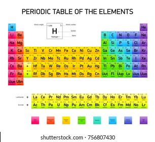 Periodic Table of the Elements, color extended version, scientific scheme, raster copy
