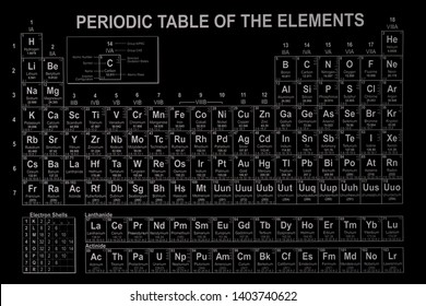 Periodic Table of Elements of white on black canvas.