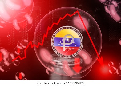 PETRO (PTR) in a soap bubble. Risks and dangers of investing to petro. Collapse of the exchange rate. Unstable concept