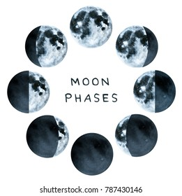 Phases of the Moon, water color collection. Cyclically changes from new moon, crescent, quarter, gibbous to full moon, seen from Earth. Hand drawn art graphic, black text, isolated, white background.