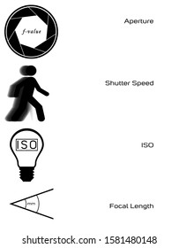 Photography logo set contains icons for aperture, shutter speed, ISO and focal length. Use in your photos to make it look cool