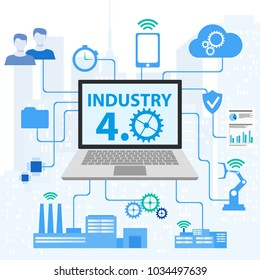Physical systems, cloud computing, cognitive computing industry 4.0 infographic. Cyber Physical Systems concept Infographic of industry 4.0.