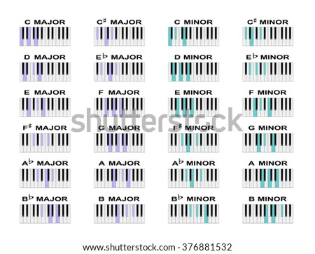 Piano Chord Diagrams Standard Major Minor Stock Illustration