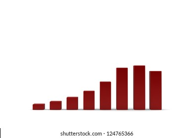 Pictogram illustration showing a fluctuating bar graph with an initial steady growth in analytical data followed by a tailing off and slow drop off in profits or performance over time