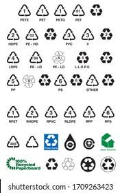 Piktogramme für die Wiederverwertungszeichen von Kunststoff und anderen Erzeugnissen.