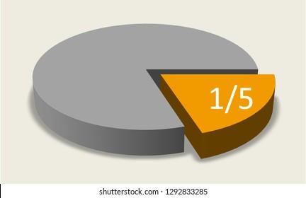 Pie chart. One fifth   Ilustración