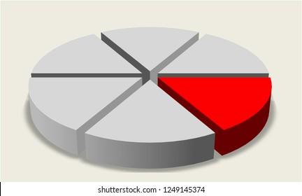 Pie chart. one sixth