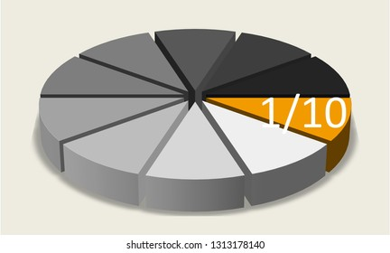 Pie chart. One tenths